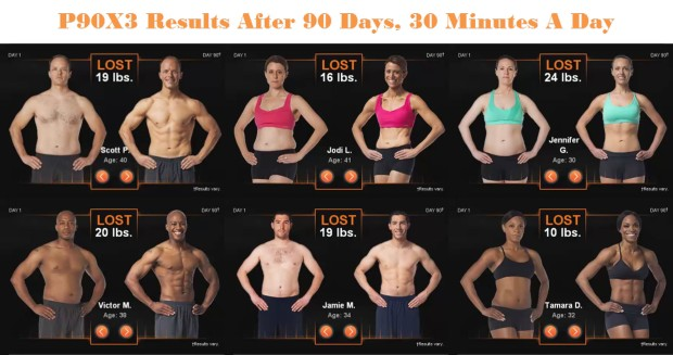 P90X3-Results with bephoenixfit.wordpress.com