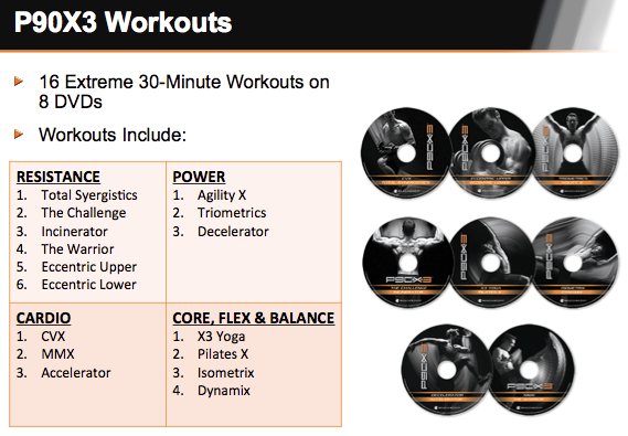 P90X3 Workouts with bephoenixfit.wordpress.com