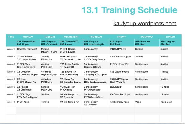 8 week half marathon training, using cross training and strength exercises